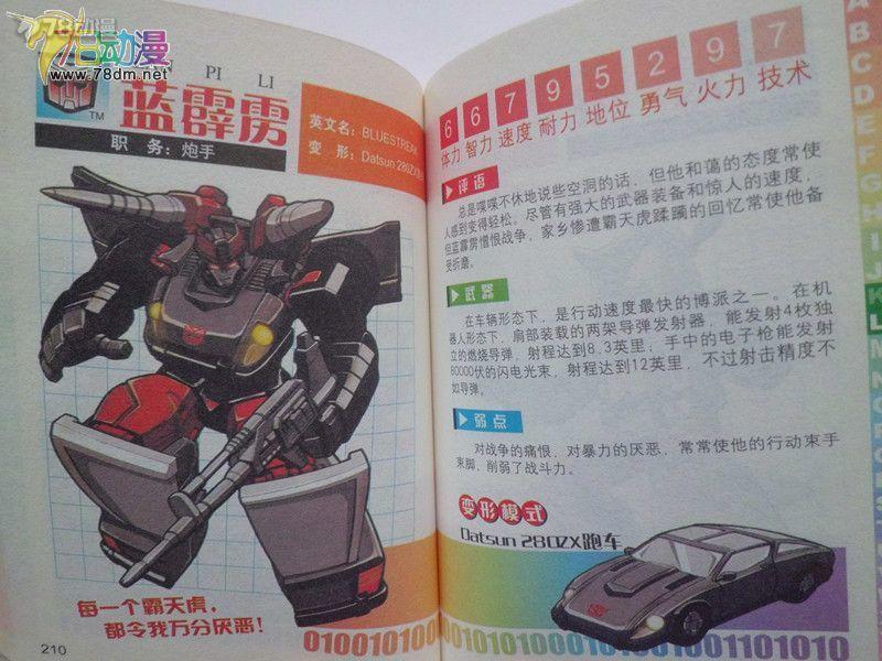 变形金刚角色解密大图典 汽车人篇 汉语拼音排高清图片